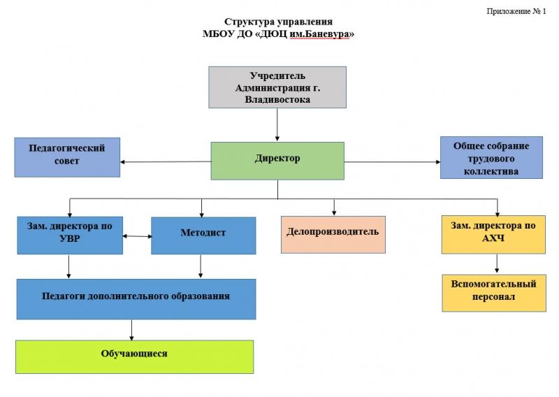 http://www.banevur.pupils.ru/upload/mou_banevur/information_system_1590/6/2/4/8/9/item_62489/information_items_property_31861.jpg